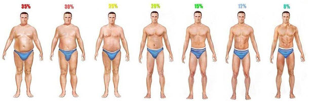 body-fat-percentage-men-1